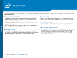 Intel® RAID | A Matrix View
